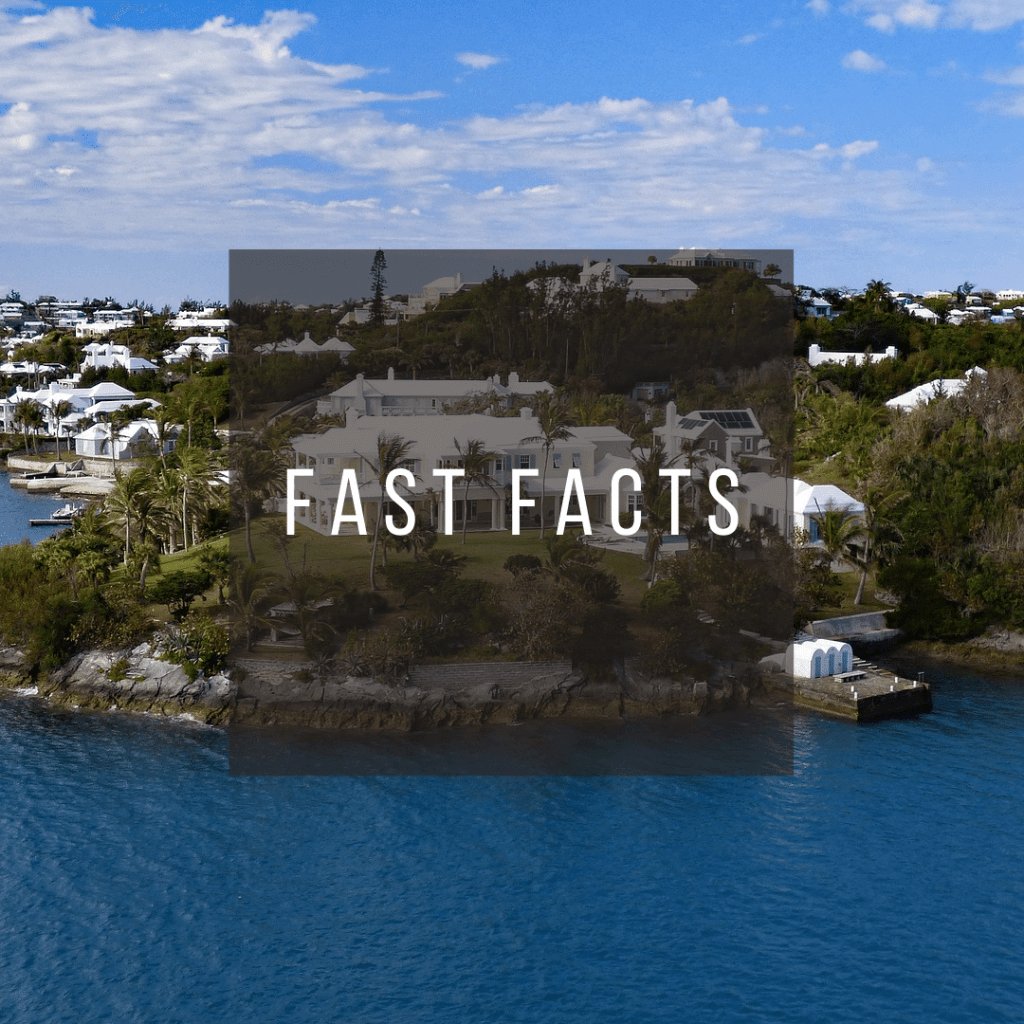 Button to click to learn fast facts about Bermuda.