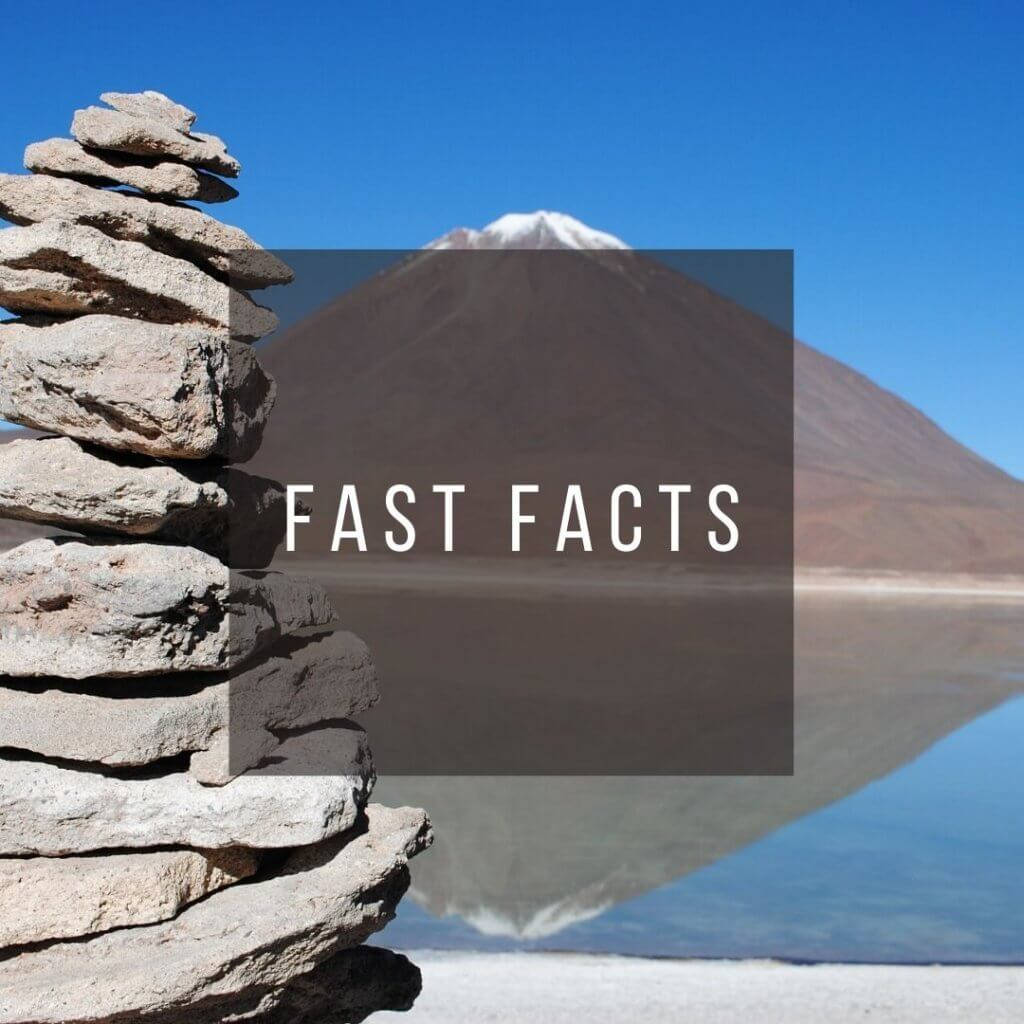 Button to click to learn fast facts about Bolivia.