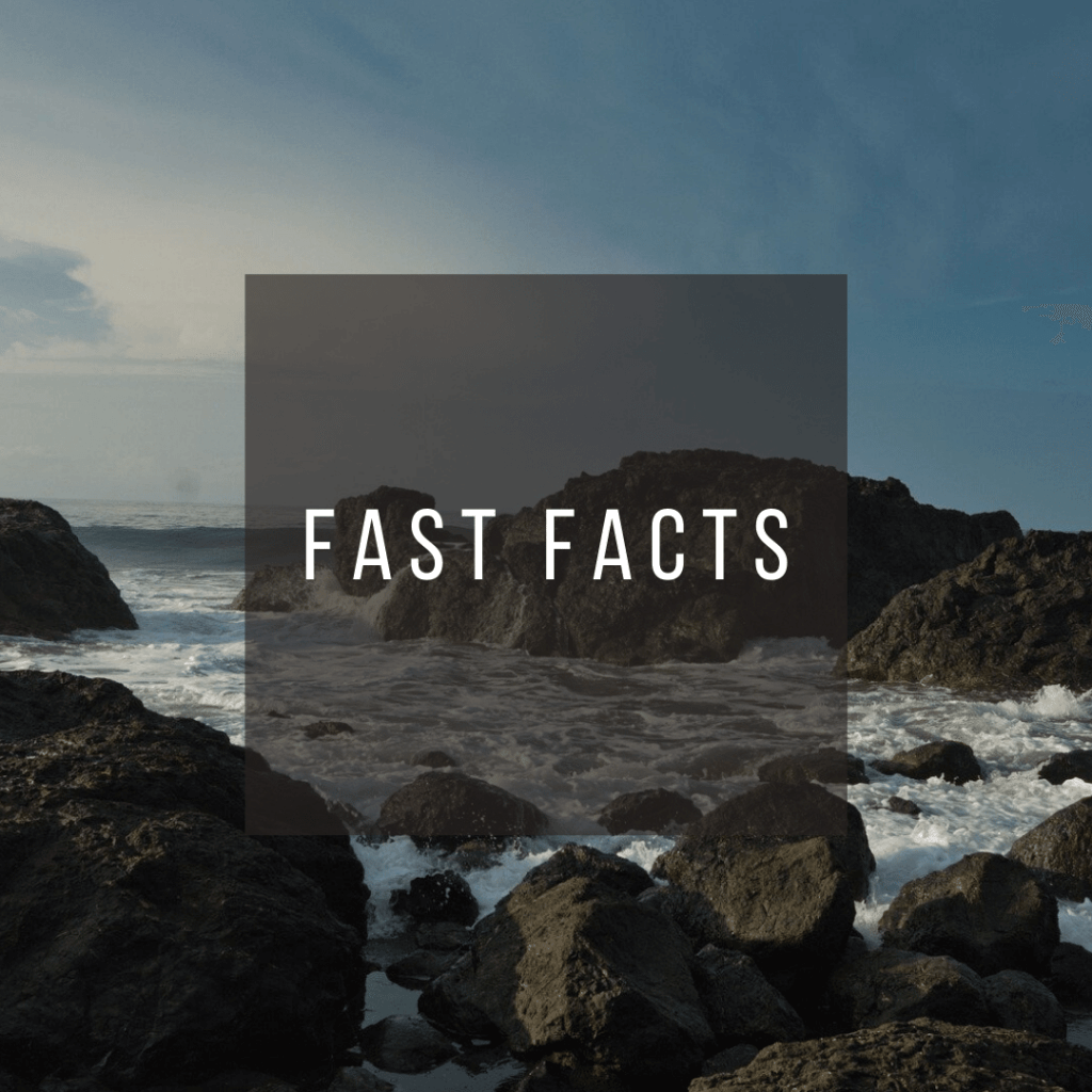 Button to click to learn fast facts about Costa Rica.