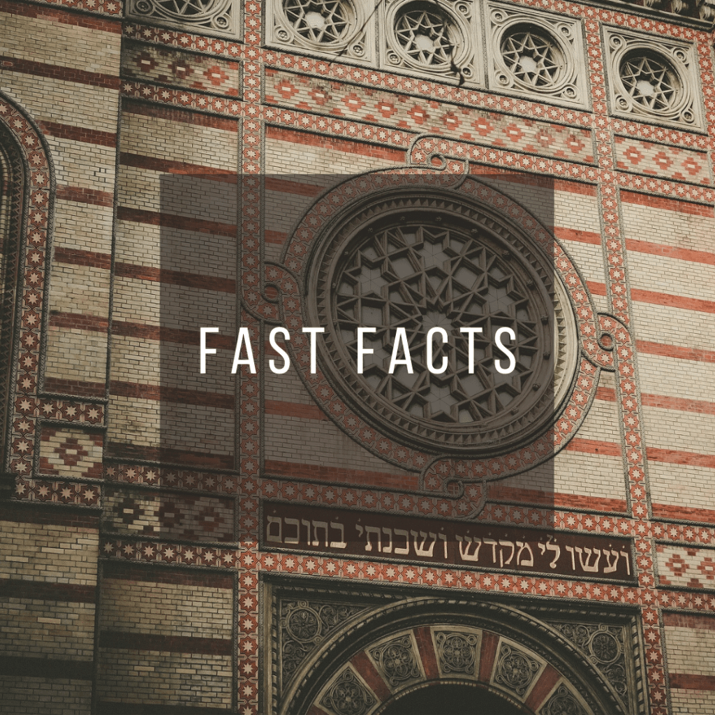 Button to click to learn fast facts about Hungary.