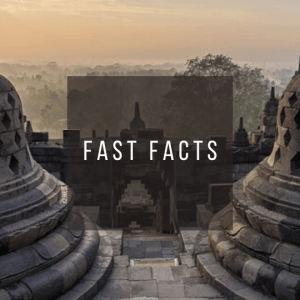 Button to click to learn fast facts about Indonesia.