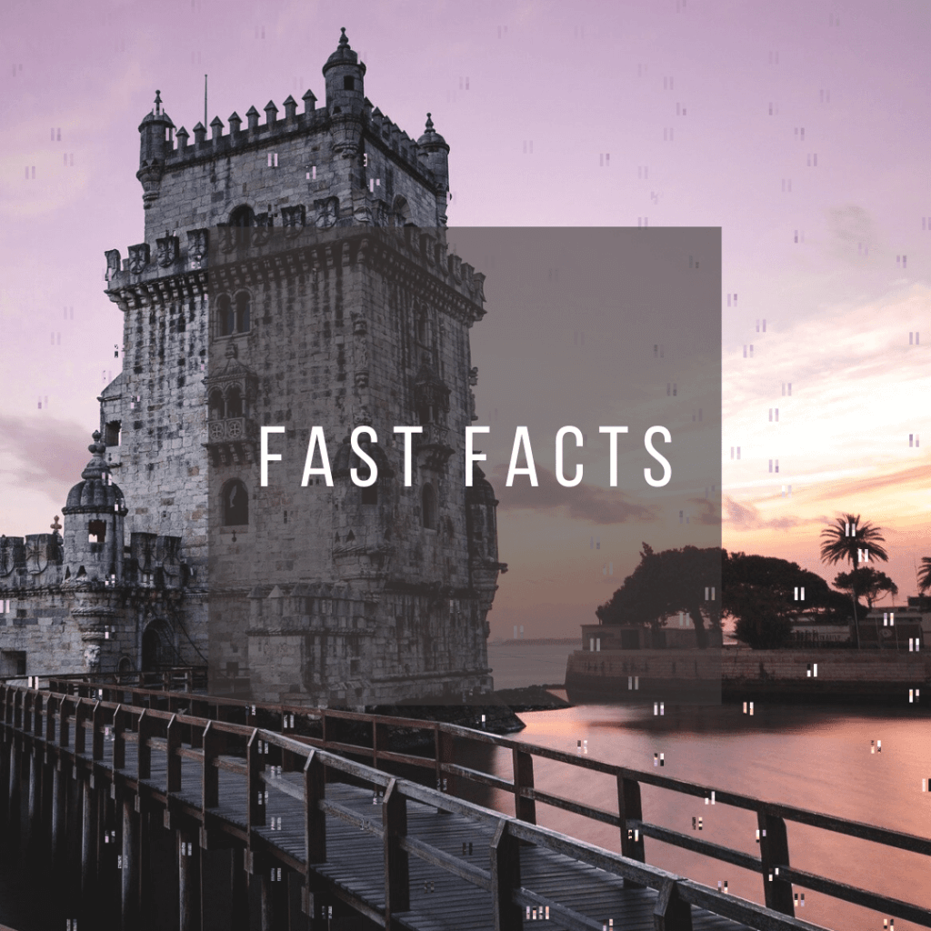Button to click to learn fast facts about Portugal.